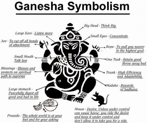 Ganesia